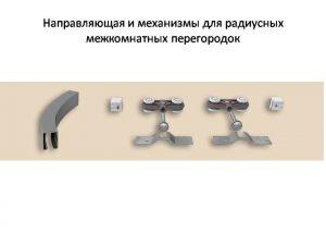Направляющая и механизмы верхний подвес для радиусных межкомнатных перегородок Великий Новгород